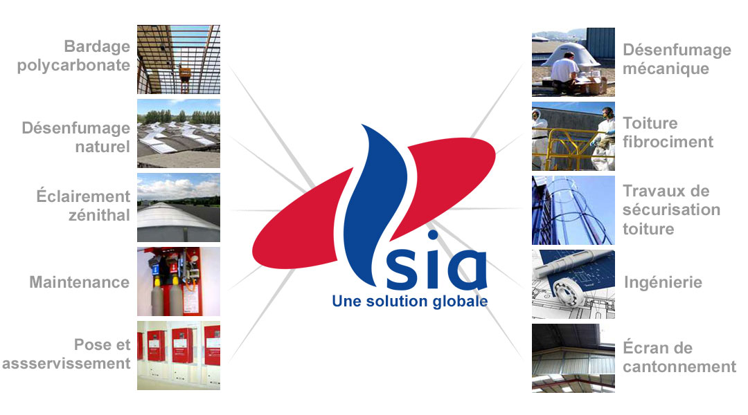 Solution globale SIA